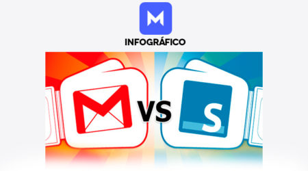A Importância do E-mail Marketing